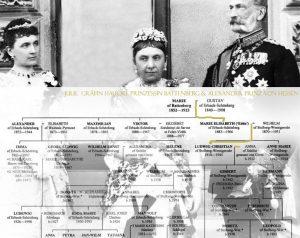 Prinz Alexander von Hessen -Prinzessin von Battenberg Nachkommen